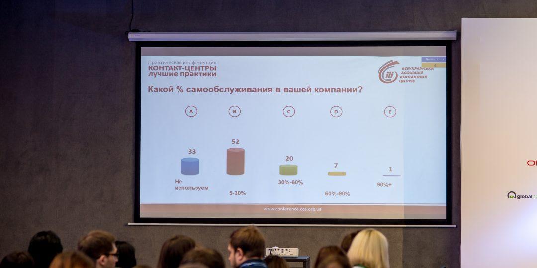 https://conference.call-centers.com.ua/wp-content/uploads/2020/02/8-2020-1080x540.jpg